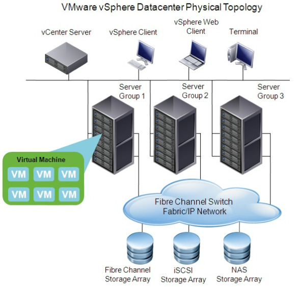 Restoring Windows Server to Bare Metal - TechGenix